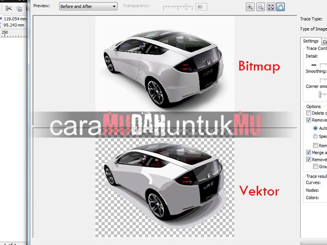 Cara Mudah Membuat Gambar Vektor Dengan CorelDRAW
