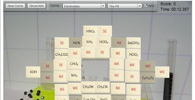 belajar kimia dengan mahjong chemistry