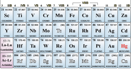 Elementos de transicin tu tarea gratis elementos de transicin urtaz Gallery