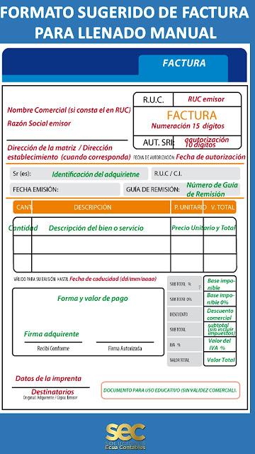 FORMATO SUGERIDO DE FACTURA PARA LLENADO MANUAL