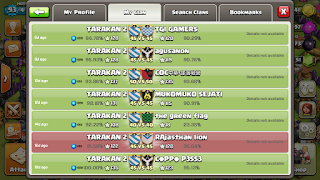 Clan TARAKAN 2, Pembantai Clan Level Atas