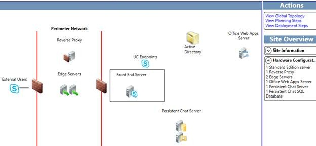 How To Deploy Skype For Business 2015