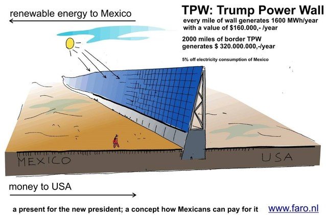 The Mexico Us Border Wall Could Be Solar And Thus Self