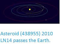 https://4.bp.blogspot.com/-GcyGBXM7gGw/WIxyLiFKzRI/AAAAAAAAvjg/reF_TxPSifA6lvmwxLtwoQhjHhbkU_2yQCLcB/s200/Asteroid%2B%2528438955%2529%2B2010%2BLN14%2Bpasses%2Bthe%2BEarth..png