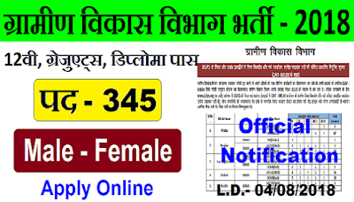 JSLPS Recruitment 2018 - Apply Online for 345 Various Post