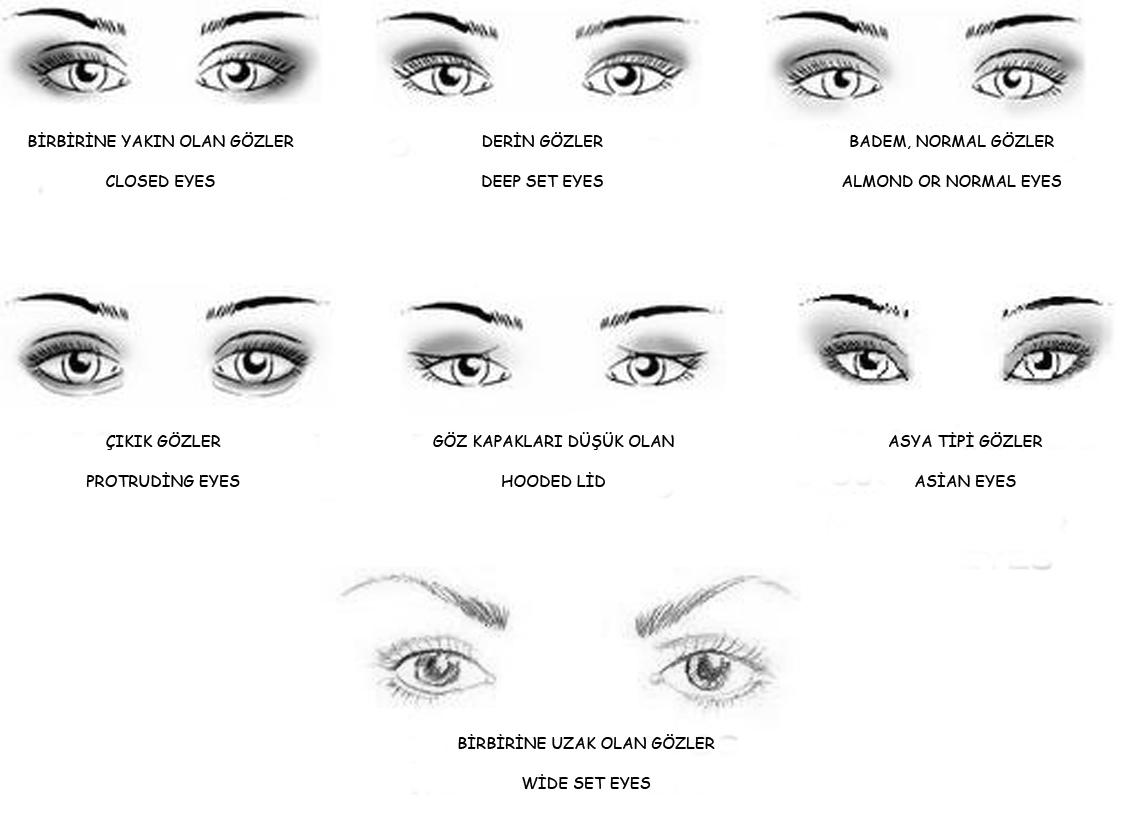 Göz Şekline Göre Makyaj Önerileri