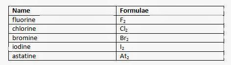 diatomic molecules, Group VII, covalent molecules, fluorine, chlorine, bromine, iodine, astatine