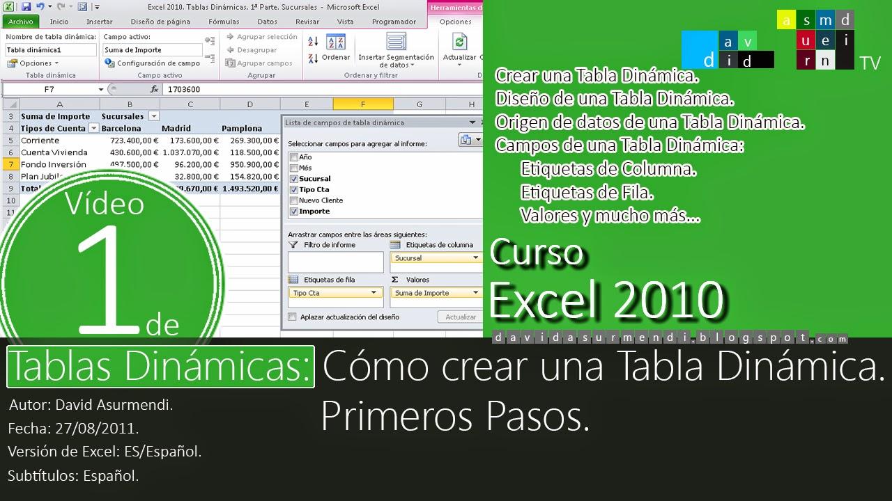 Tablas Dinámicas en Excel 2010: Cómo crear una Tabla Dinámica ...