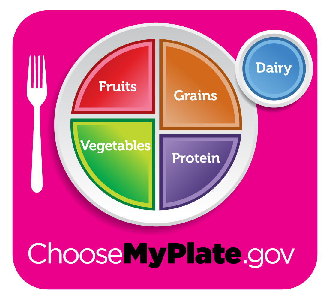 Your Health Matters The Coolest Thing About Choosemyplate