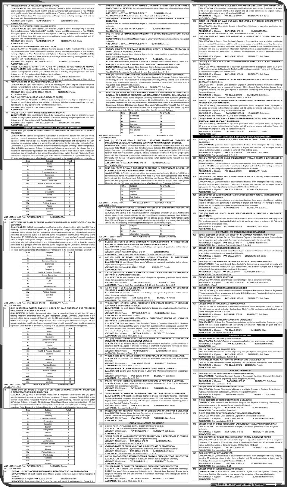 New Latest KPPSC Jobs Advertisement No. 3/2018 (3130 Vacancies)