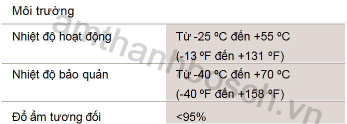 Thông số kỹ thuật loa thùng hai hướng