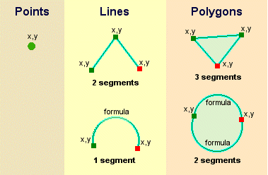 Edit Polygon dengan Topology pada ArcMap