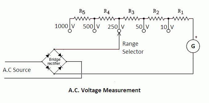 How Multimeter Works Ibovnathandedecker