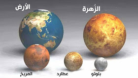 تعلم واخترع شاهد صور حقيقية ثلاثية الابعاد لكوكب المريخ الكوكب الأحمر