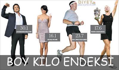 vücut boy kilo endeksi