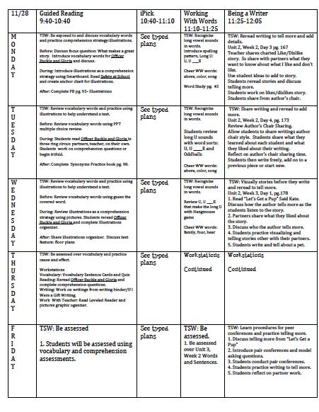 Plot development worksheets 4th grade - Glee episode guide