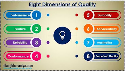 What is Quality  The Real Meaning of Quality