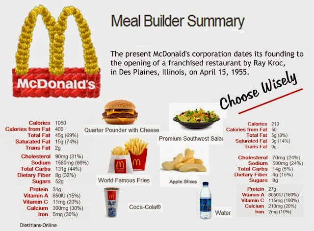 the history and growth of the mcdonalds corporation 95% of mcdonald's restaurants offer happy meals with a fruit, vegetable or low-fat or dairy-free option.