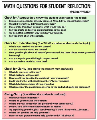 Ten Reflective Questions to Ask at the End of Class