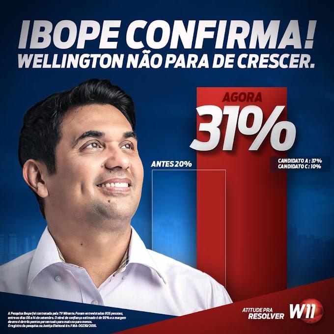 Wellington empata tecnicamente com Edivaldo e se elege prefeito no segundo turno, diz Ibope
