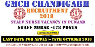 Staff Nurse Recruitment in GMCH Chandigarh