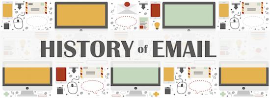 Sejarah Email