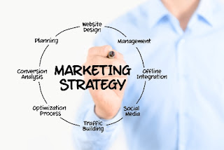 Marketing Communications strategy