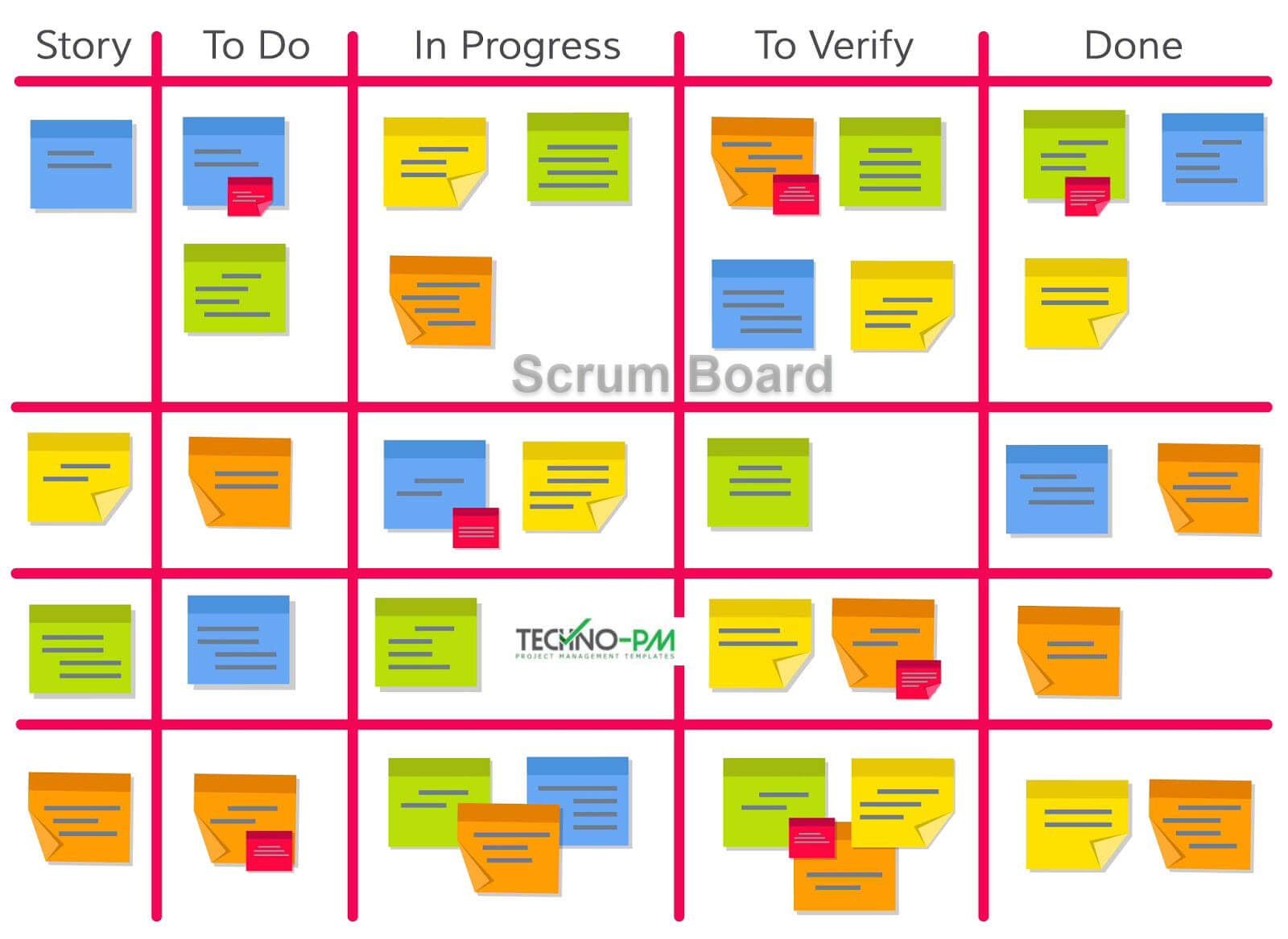 Scrum Board 4 Templates And Examples Project Management