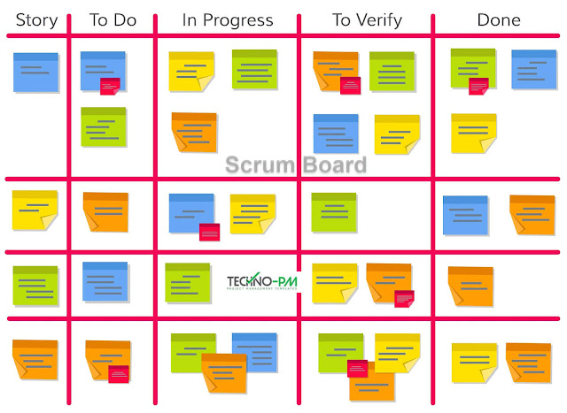 Scrum Board Example