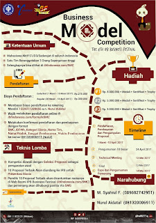 Business Model Competition (BMC) di IPB