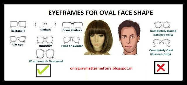 Eyewear frames Oval Face Shape Men Women