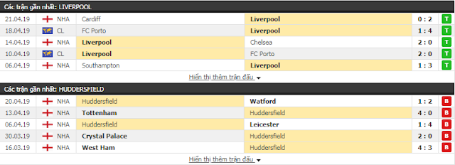 Topics tagged under 1 on Learn Liverpool%2B3