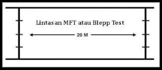 MULTI STAGE FITNES TES | MFT | SOUND MP3 dan FORM TABEL BEEP TEST