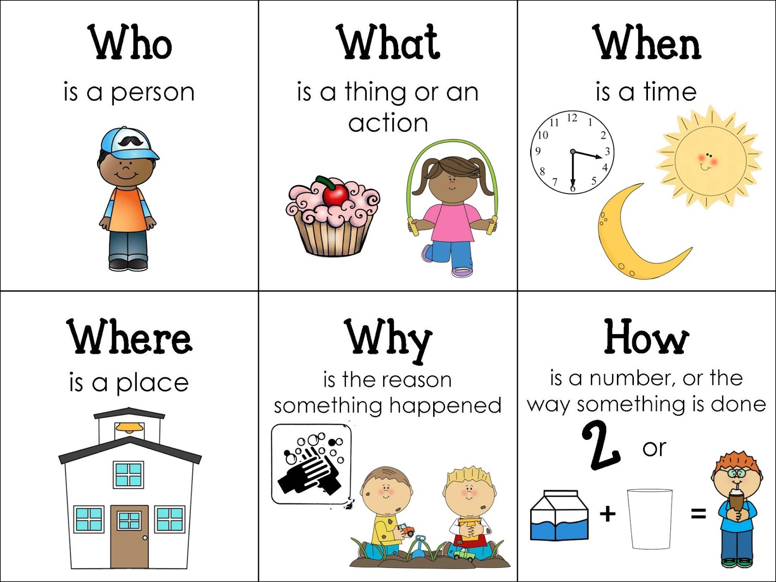 Second Grade Spot Lesson 16 Questions