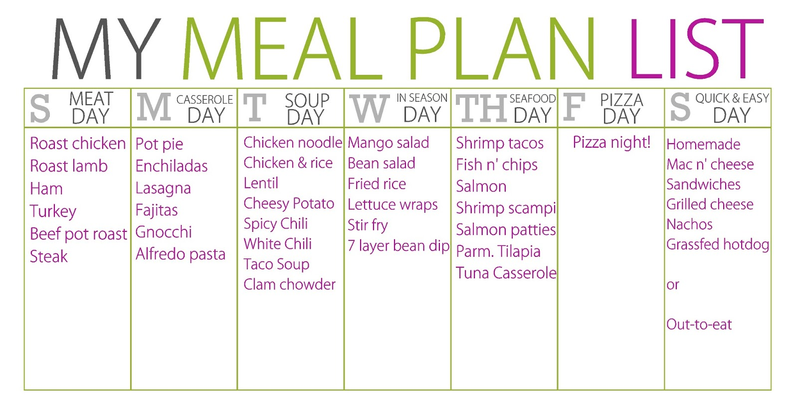 How To Create Meal Plans With Real Food