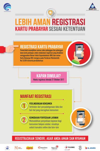 Cara Registrasi Ulang Kartu Ponsel Telkomsel Indosat Dan Xl Informasi Pendidikan Dan Dunia Kerja