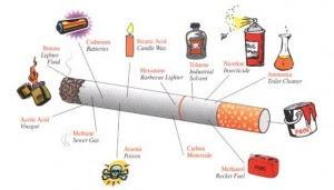 kandungan asap rokok....!!