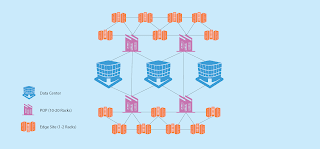 How Edge Data Centers Cut Costs and Enhance the User Experience