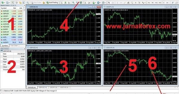 Cara Trading Forex Dengan Mt4   Forex Trading Questrade