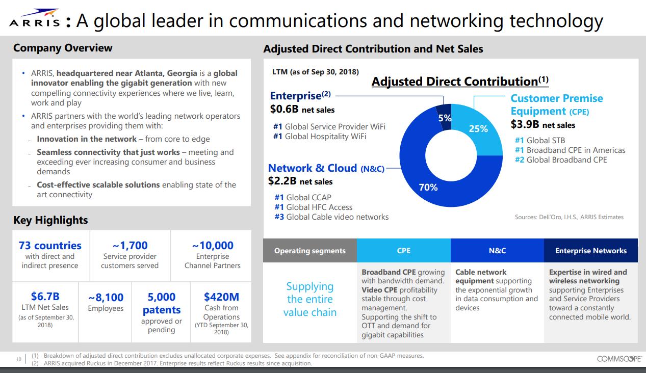Converge! Network Digest: 04/04/19