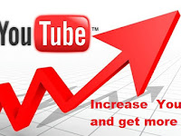 Here Is A Method That Is Helping increase YouTube views