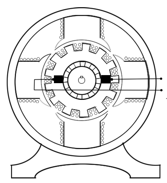 stator and coil winding diagram