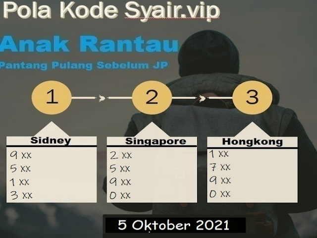 Syair hk 05 Oktober 2021