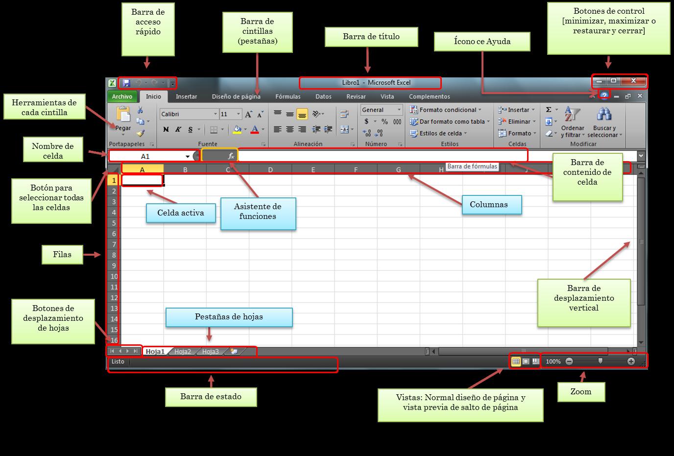 Conceptos Basicos Microsoft Excel