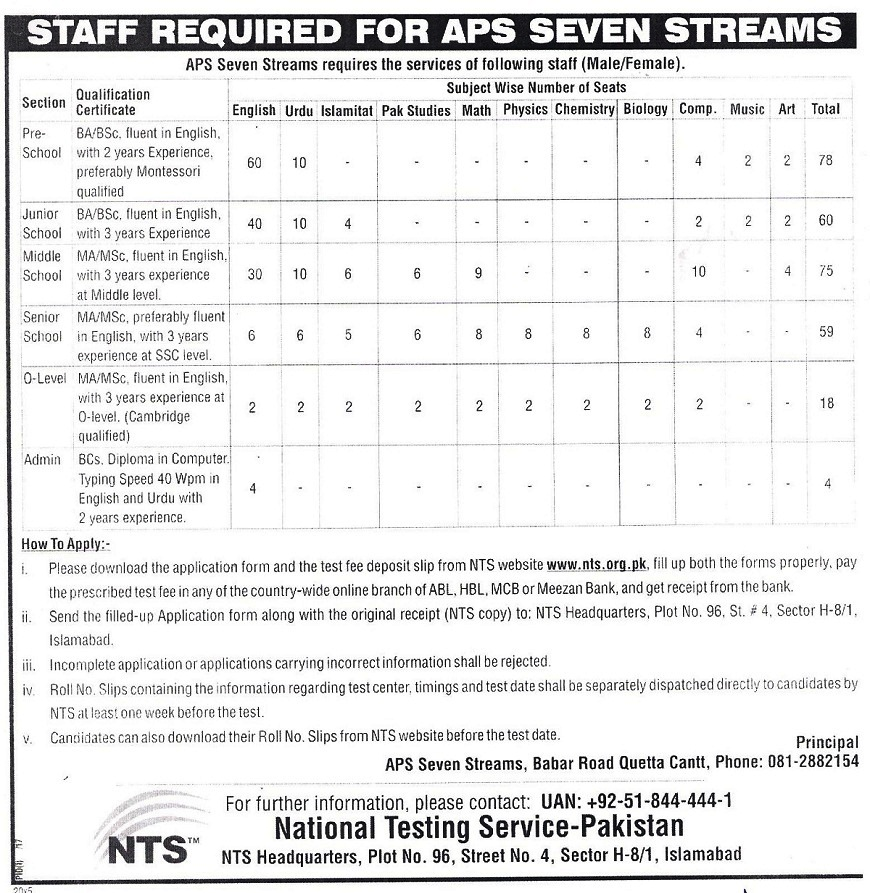 Jobs for Teachers, Jobs in Balochistan, Jobs in Quetta, NTS Jobs 2017, Education Department Jobs, Pakistan Jobs, Jobs in Pakistan, Teachers Jobs, Educator Jobs