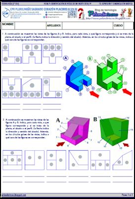 Identificación de las vistas principales de un objeto