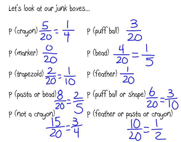 Divisibility worksheets with answers
