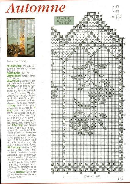 10 patrones de cortinas y cenefas crochet filet patrones for Visillos infantiles