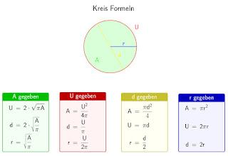 Kreis Formel