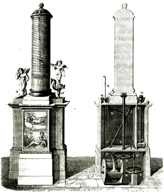 Ctesibius' water clock, as visualized by the 17th-century French architect Claude Perrault